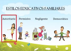 Estilos Educativos